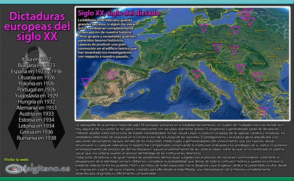 Dictaduras Europeas del siglo XX