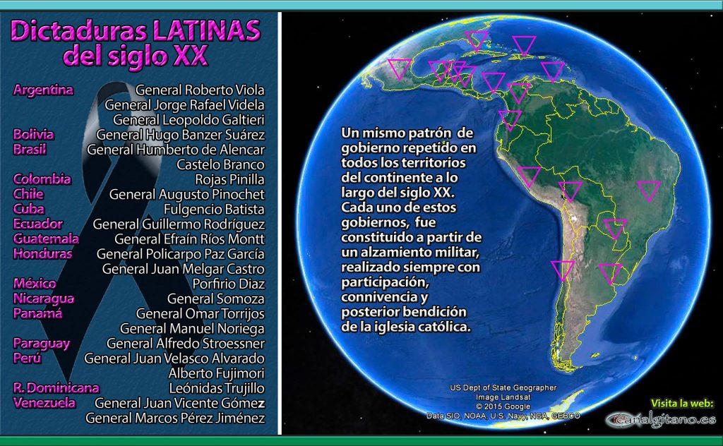 Dictaduras Latinas del siglo XX