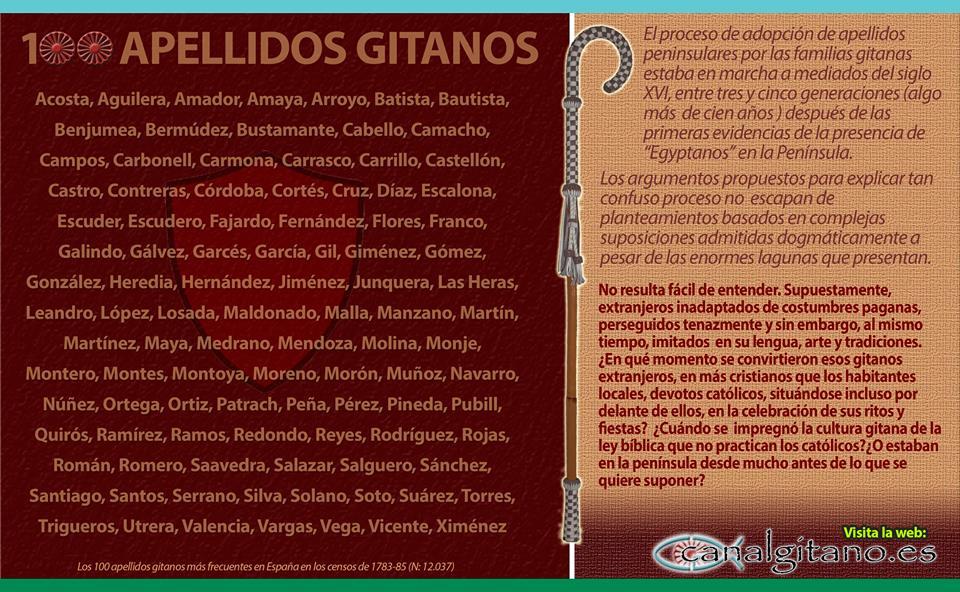100 Apellidos Gitanos