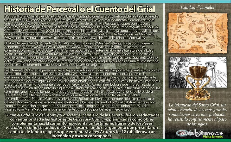 Historia de Perceval o cuento del Santo Gria