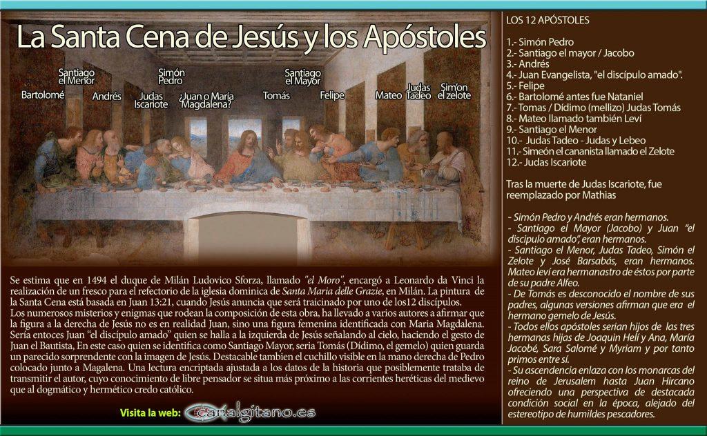 La Santa Cena de Jesús y los Apóstoles